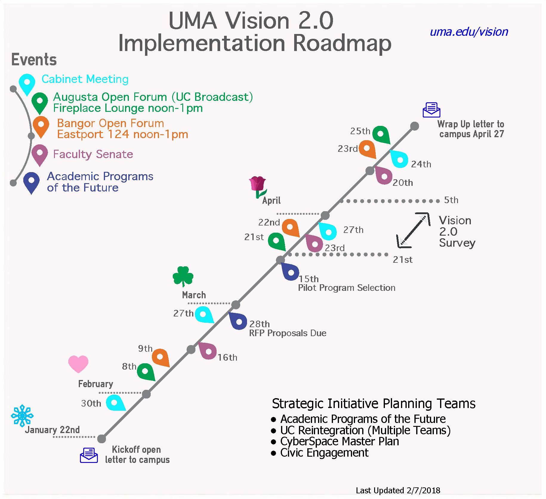 Umaine Campus Map Pdf.Vision 2 0 University Of Maine At Augusta